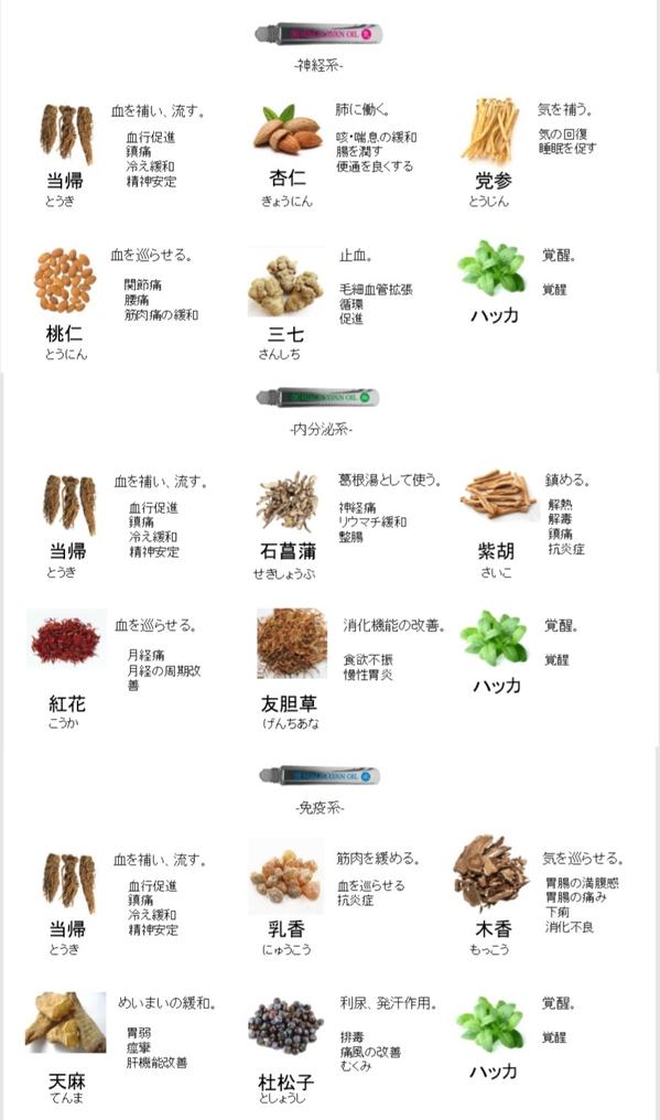 ヒマラヤン成分.jpg