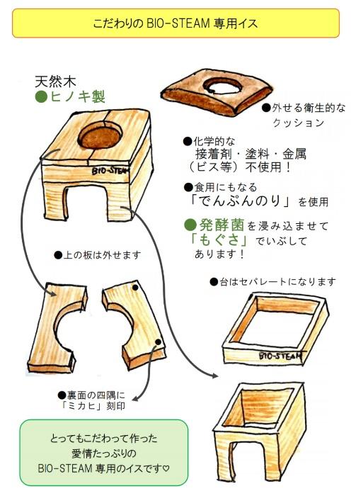 BIO-STEAM_イス.jpg